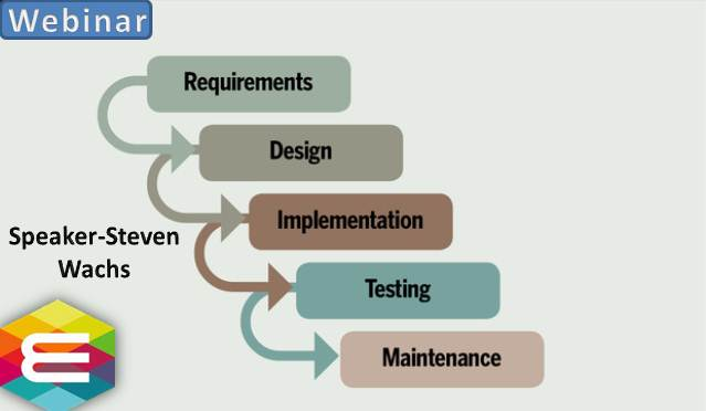 sample-size-determination-for-design-validation-activities